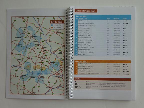 Around Oxford Cycle Tours - routes