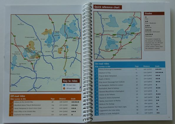 Chilterns, Hertfordshire and Essex Cycle Tours - routes